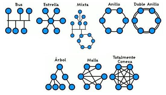 redes-informaticas- (16)