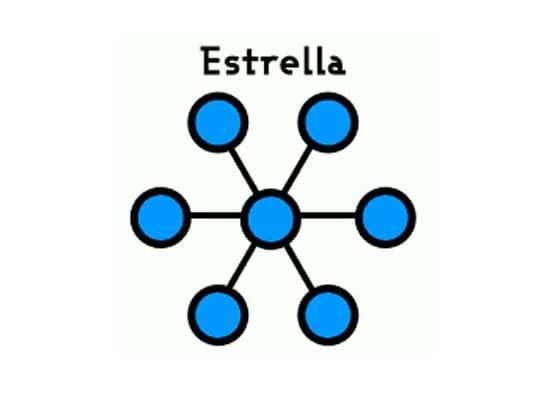 redes-informaticas- (17)