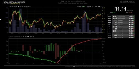 que-es-bitcoin- (8)