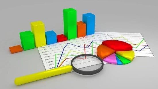 Módulo de finanzas de sistema SAP