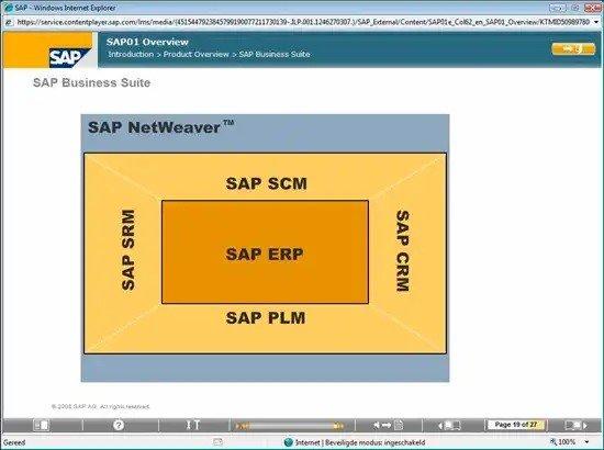 Esquema de sistema SAP y ERP