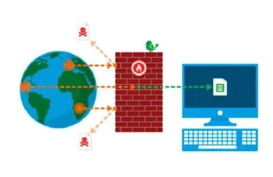 Firewall para protección de redes y datos