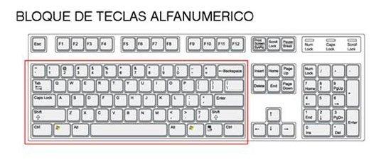 tipos-de-teclado- (4)