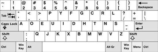 tipos-de-teclado- (8)