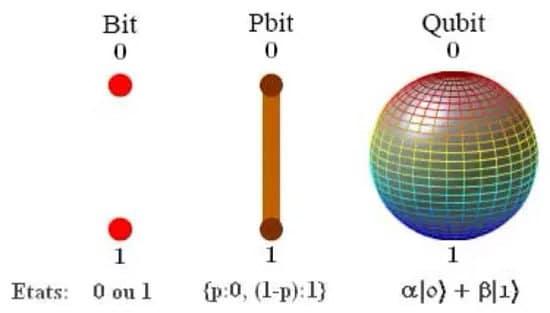 Diferencias entre bit, pbit y qubit