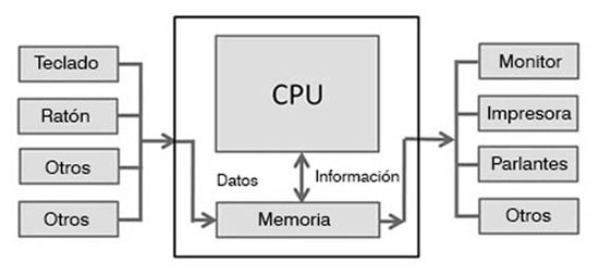 caracteristicas-de-las-computadoras- (2)