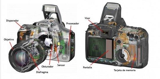 camara-digital-de-fotos- (3)