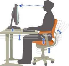 Resultado de imagen para posicion monitor
