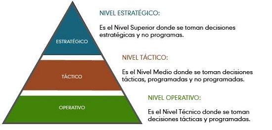 sistemas-informacion-empresarial- (7)