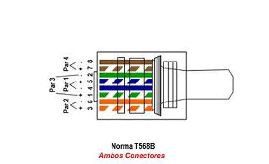 como-armar-cable-de-red- (11)