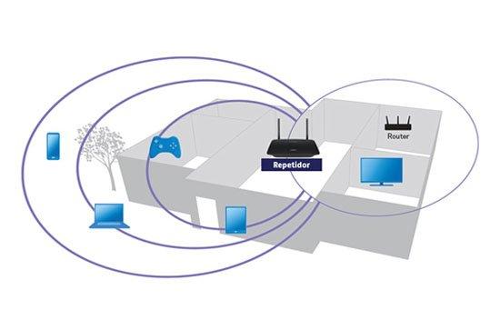señal-wifi-en-toda-la-casa- (4)