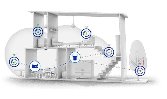 señal-wifi-en-toda-la-casa- (6)