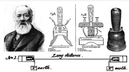 evolucion-telefonos- (3)