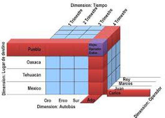 sistemas-olap- (2)