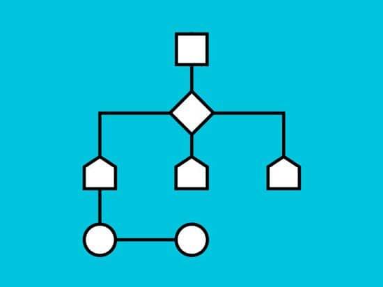 Algoritmo: Qué es? Tipos | Tecnología + Informática