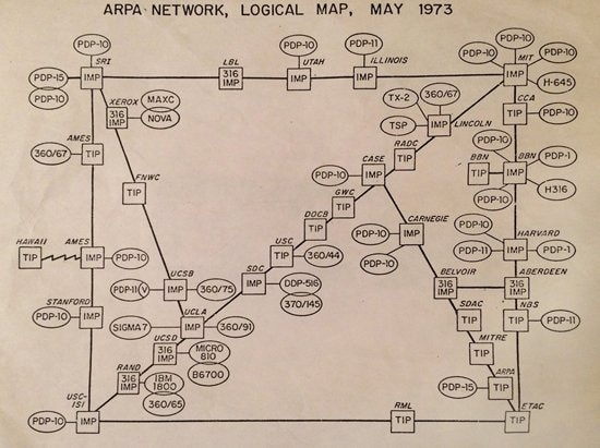 redes-informaticas- (6)