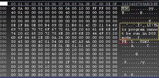 Características del lenguaje de programación